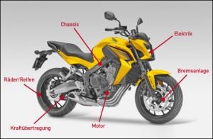 motorrad-saisonstart_460